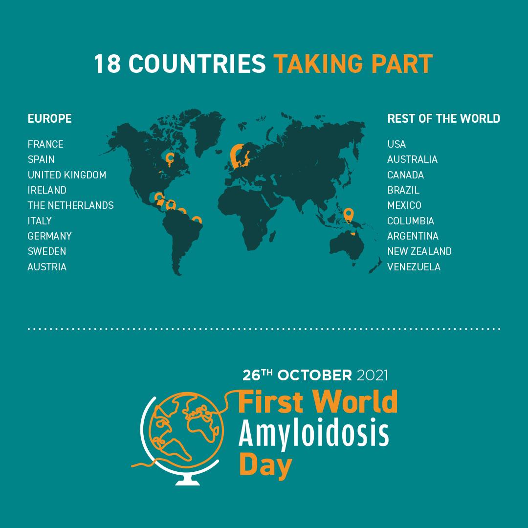 First World Amyloidosis Day